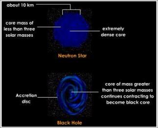 blackholediagram-08