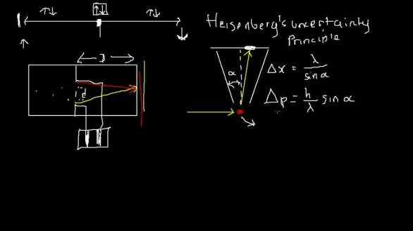 heisenberg-uncertainty-principle-hd-03