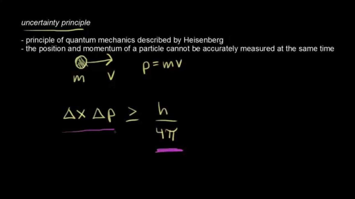 heisenberg-uncertainty-principle-hd-08