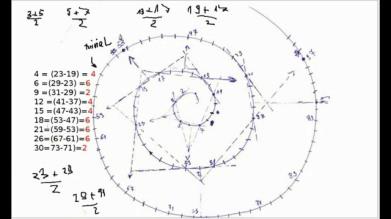 trivial-zero-zeta-function-01